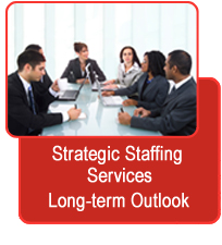 Strategic Staffing Services Long-term Outlook
