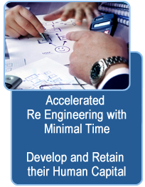 Accelerated Re Engineering with Minimal Time