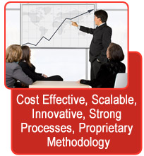 Cost Effective, Scalable, Innovative, Strong Processes, Proprietary Methodology